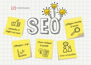 Attività SEO per ottimizzare il tuo sito web
