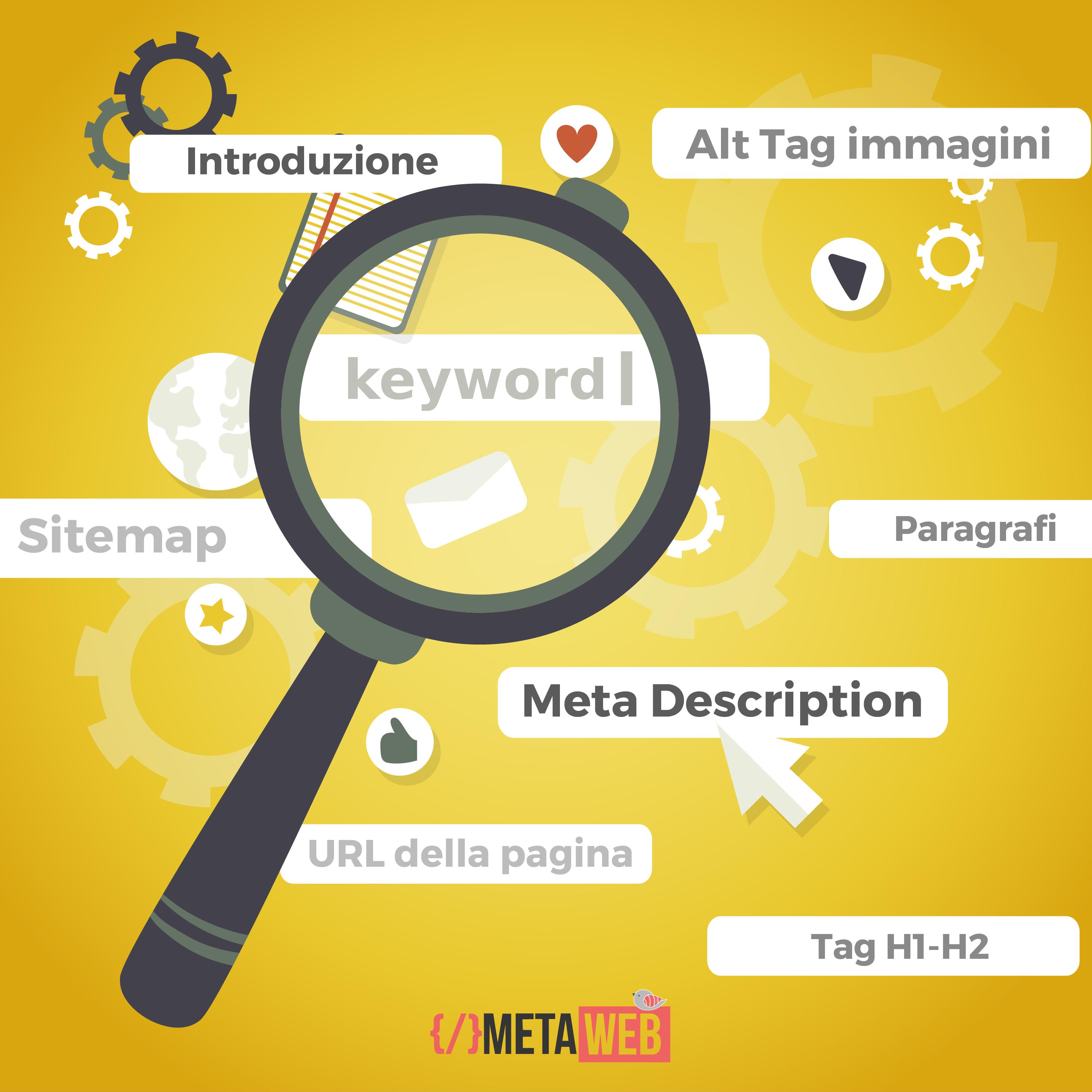 SEO e ottimizzazione siti web per i motori di ricerca
