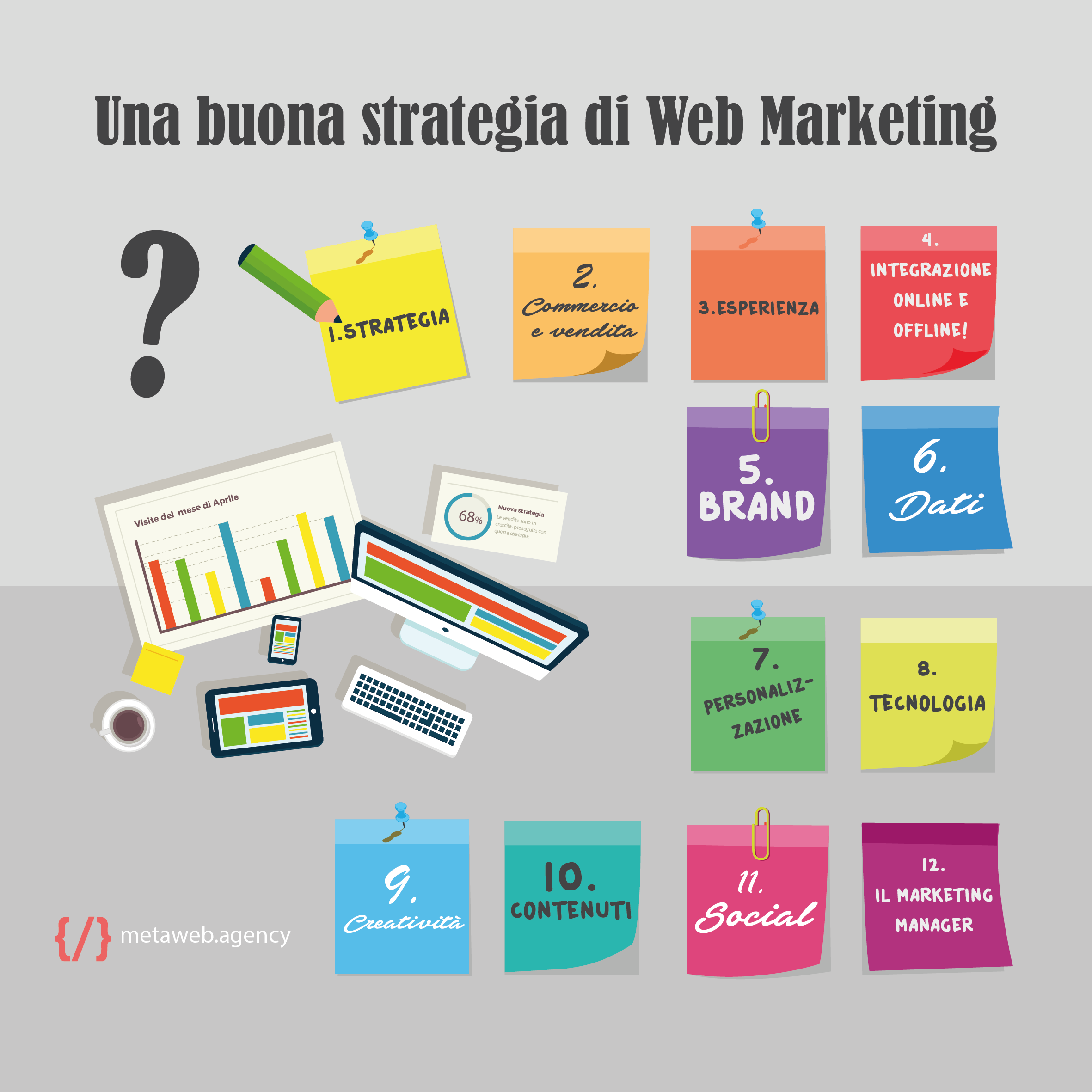 Web Marketing in Valtellina - strategia aziendale - Metaweb