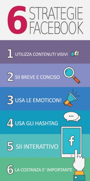 Avere successo su Facebook - Social Media Marketing