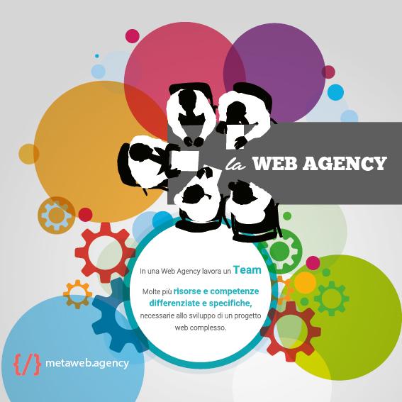 Professionisti del web - web agency